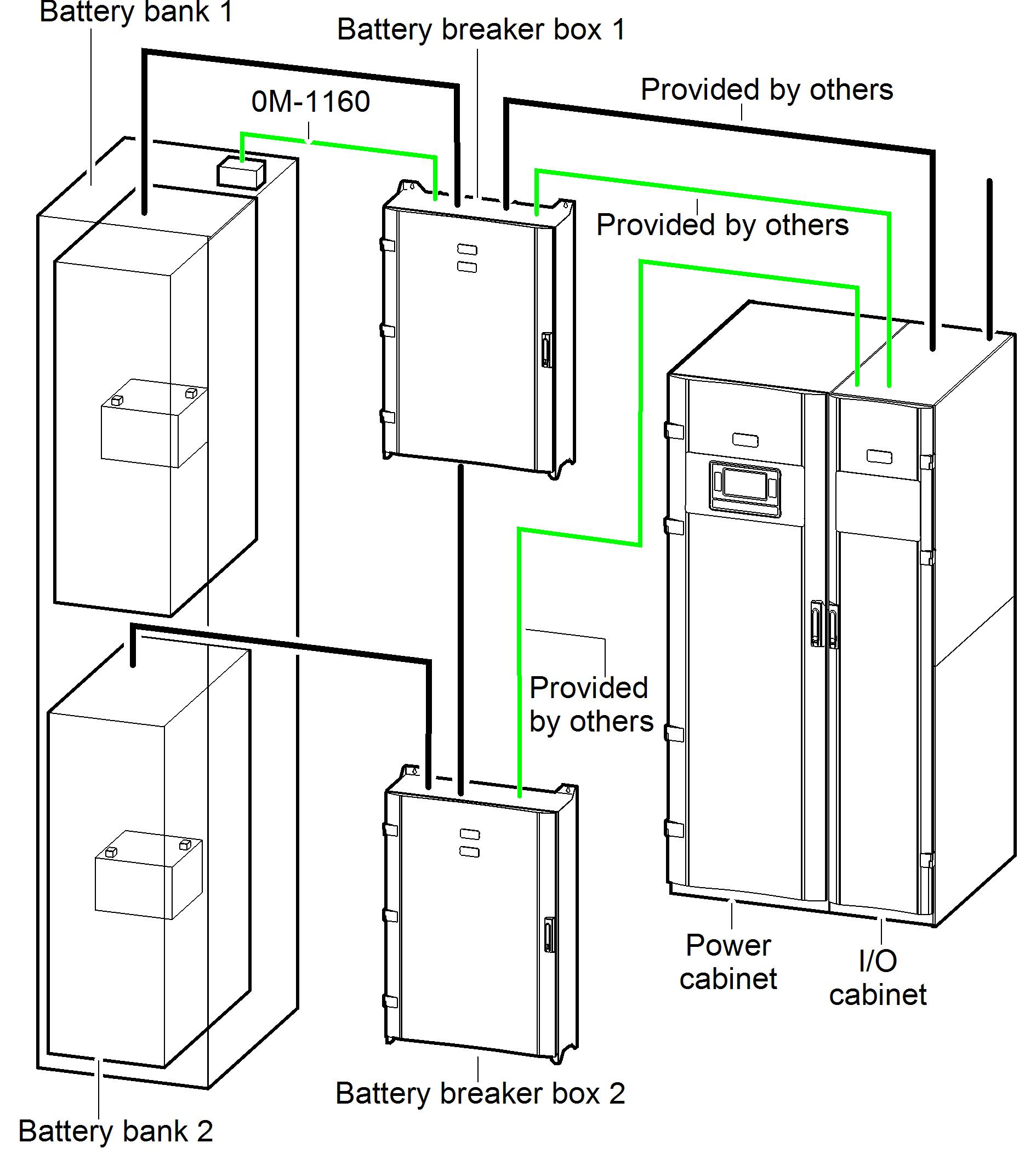 Installation Procedure - Galaxy VM Technical Manuals 480 V